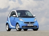 2013 Smart ForTwo Edition IceShine