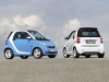 Smart ForTwo Edition IceShine 2013