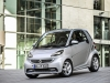 2014 Smart ForTwo Citybeam Edition