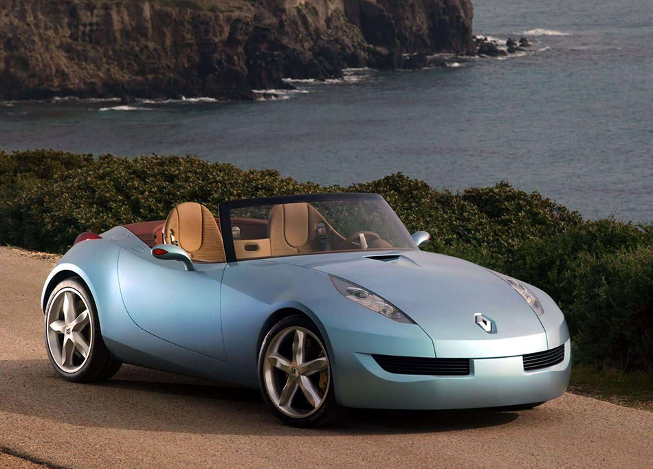 2004 Renault Wind Concept Front Angle